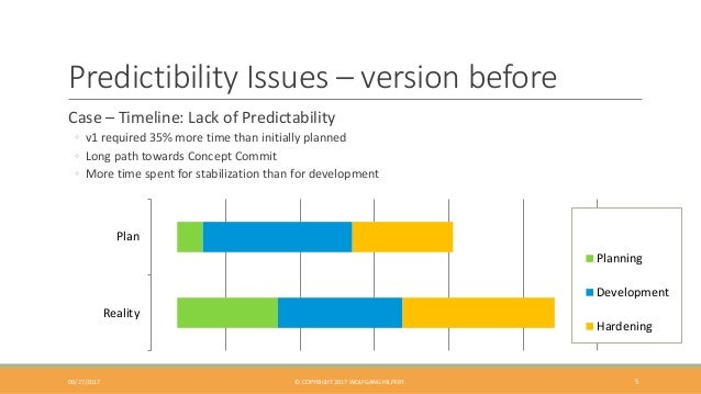 Predictibility Issues – version before Case – Timeline: Lack of Predictability ◦ v1 required 35% more time than initially ...