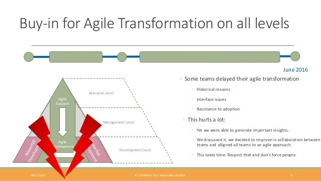 Buy-in for Agile Transformation on all levels ◦ Some teams delayed their agile transformation ◦ Historical reasons ◦ Inter...