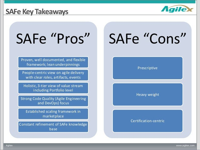 Comparing Scaled Agile Framework Safe And Disciplined