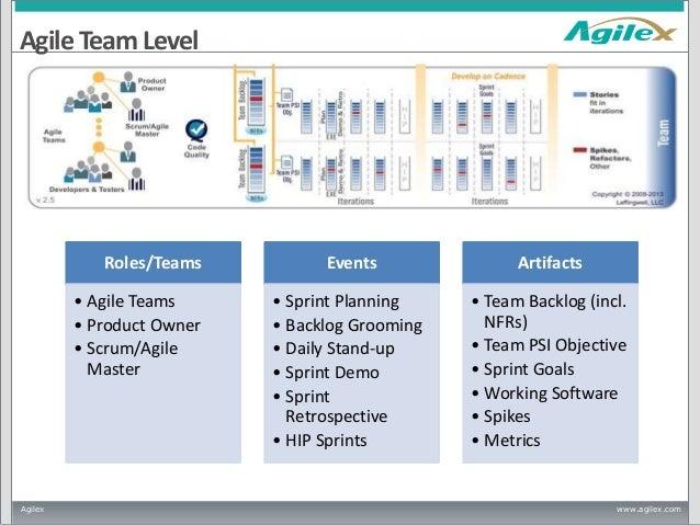 portfolio kanban scaled agile framework autos post