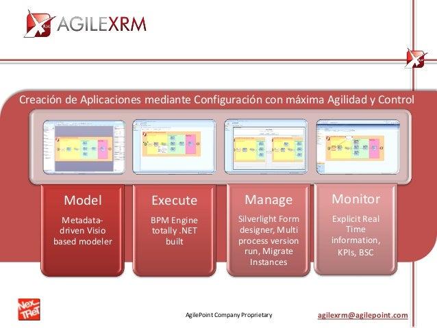 AgilePoint Company Proprietary agilexrm@agilepoint.com Creación de Aplicaciones mediante Configuración con máxima Agilidad...