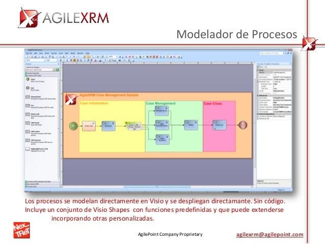 AgilePoint Company Proprietary agilexrm@agilepoint.com Modelador de Procesos Los procesos se modelan directamente en Visio...