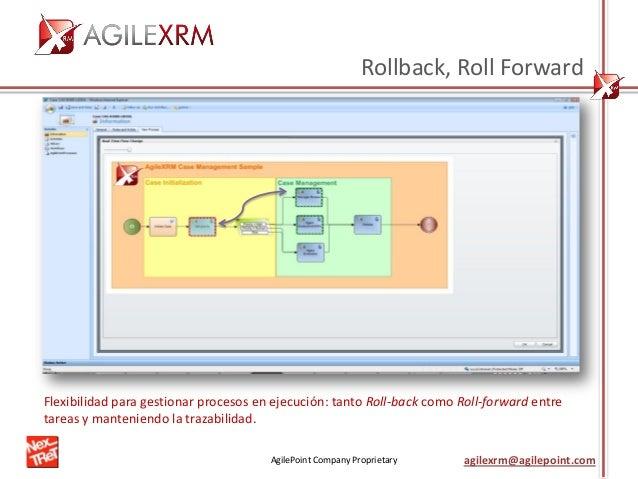 AgilePoint Company Proprietary agilexrm@agilepoint.com Rollback, Roll Forward Flexibilidad para gestionar procesos en ejec...