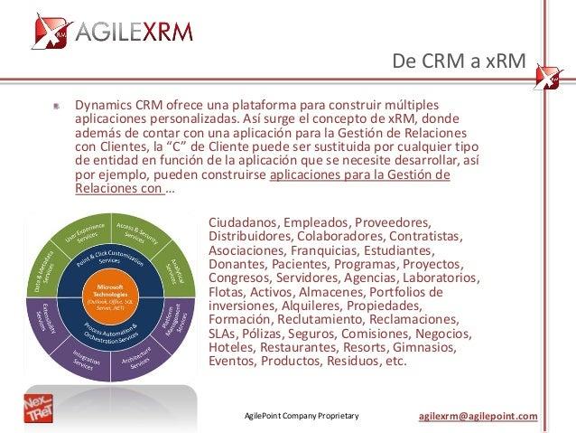 AgilePoint Company Proprietary agilexrm@agilepoint.com De CRM a xRM Dynamics CRM ofrece una plataforma para construir múlt...