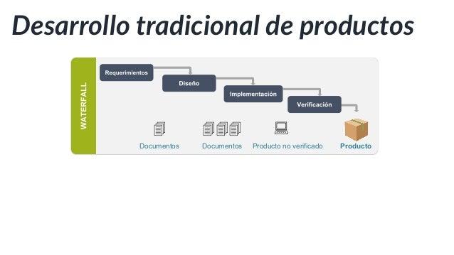 Desarrollo tradicional de productos 4 444 : Documentos Documentos Producto no verificado Producto