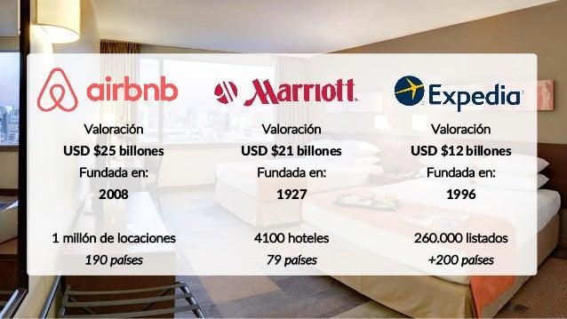 Valoración USD $25 billones Fundada en: 2008 1 millón de locaciones 190 países Valoración USD $21 billones Fundada en: 192...