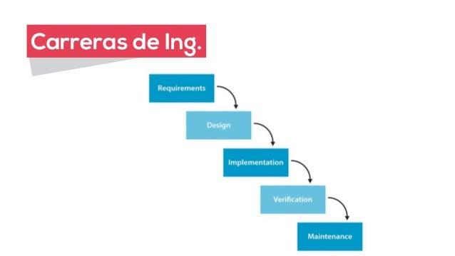 Carreras de Ing.