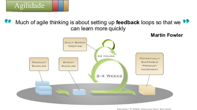 Much of agile thinking is about setting up feedback loops so that we can learn more quickly PassivaCodificaçãoInterrupçãoA...