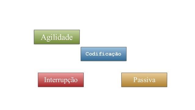 PassivaInterrupção Codificação Agilidade