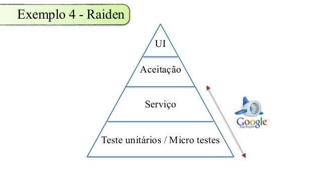 Exemplo 4 - Raiden Teste unitários / Micro testes Serviço Aceitação UI