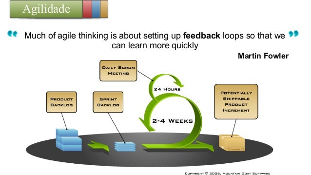 PassivaCodificaçãoInterrupçãoAgilidade Much of agile thinking is about setting up feedback loops so that we can learn more...