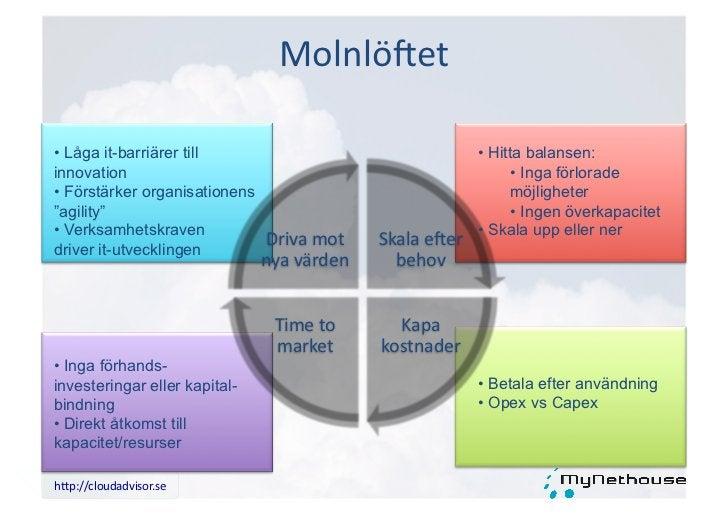 "Roller på resan h""p://cloudadvisor.se"