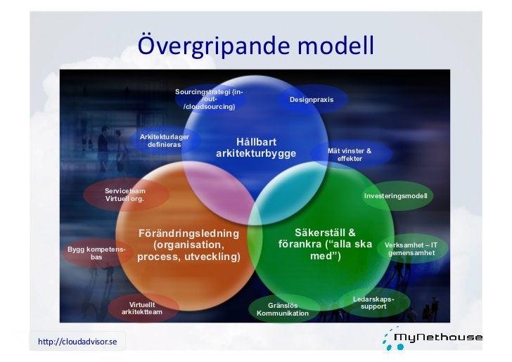 Standardisering      • IT-‐standarder för distribuerade plakormar,         applika9oner och tjänster (DI...