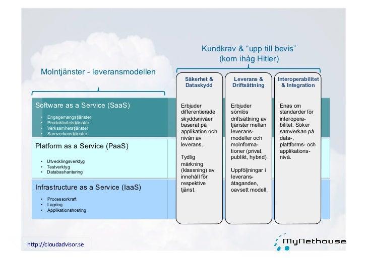 "Slutligen… h""p://cloudadvisor.se"