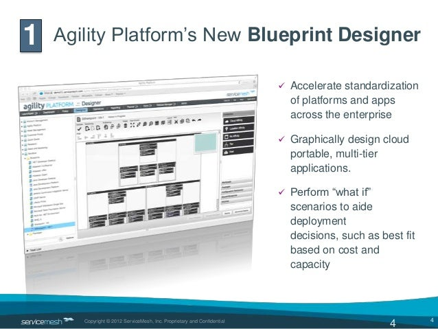 Whats new in agility platform 9 4 1 agility platforms new blueprint designer malvernweather