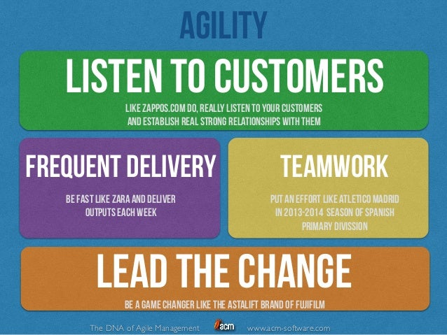 AGILITY www.acm-software.com LISTEN TO CUSTOMERSLIKE ZAPPOS.COM DO, REALLY LISTEN TO YOUR CUSTOMERS AND ESTABLISH REAL STR...