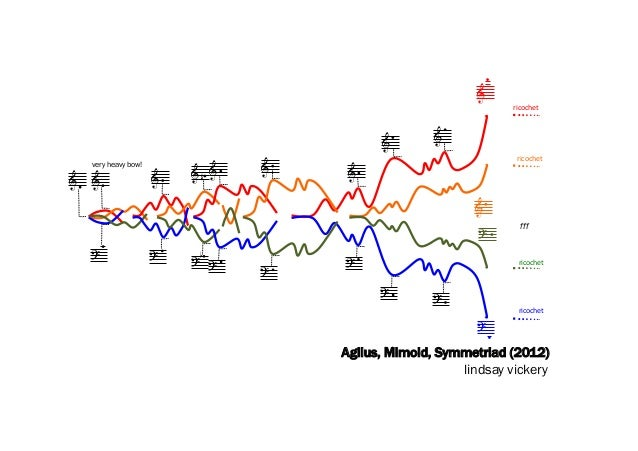 Agilus, Mimoid, Symmetriad (2012) lindsay vickery ? ? & & & & & & &# & & & & ? ? ??b ? ? ? ? .......   .......   ........