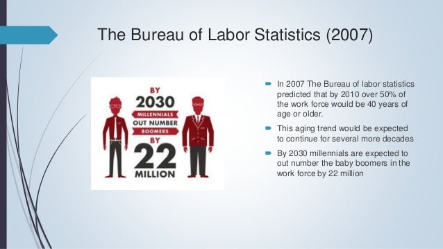 Leadership in an aging workforce and emerging leaders for Bureau of labor statistics