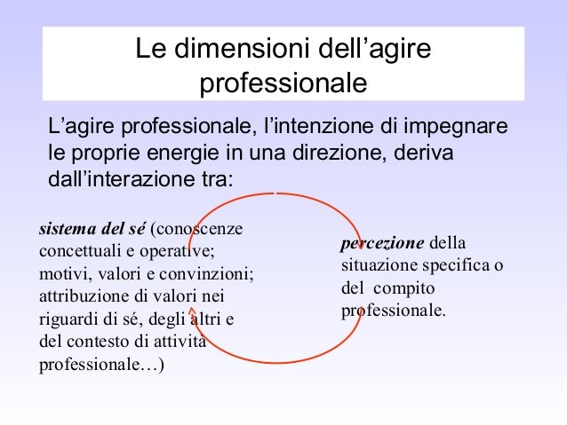Le dimensioni dell'agire professionale L'agire professionale, l'intenzione di impegnare le proprie energie in una direzion...