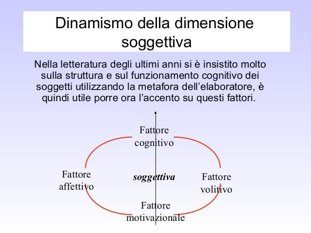 Dinamismo della dimensione soggettiva Nella letteratura degli ultimi anni si è insistito molto sulla struttura e sul funzi...