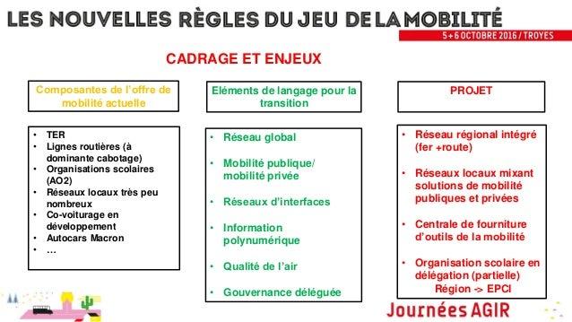 CADRAGE ET ENJEUX Composantes de l'offre de mobilité actuelle PROJET • TER • Lignes routières (à dominante cabotage) • Org...