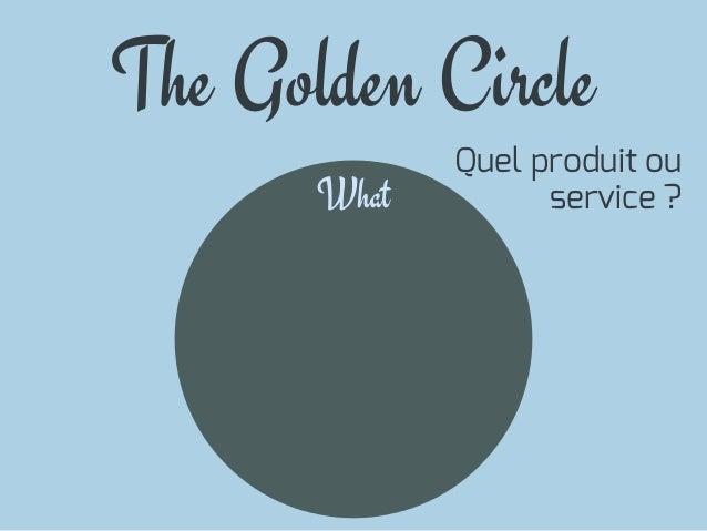 The Golden CircleWhatQuel produit ouservice ?