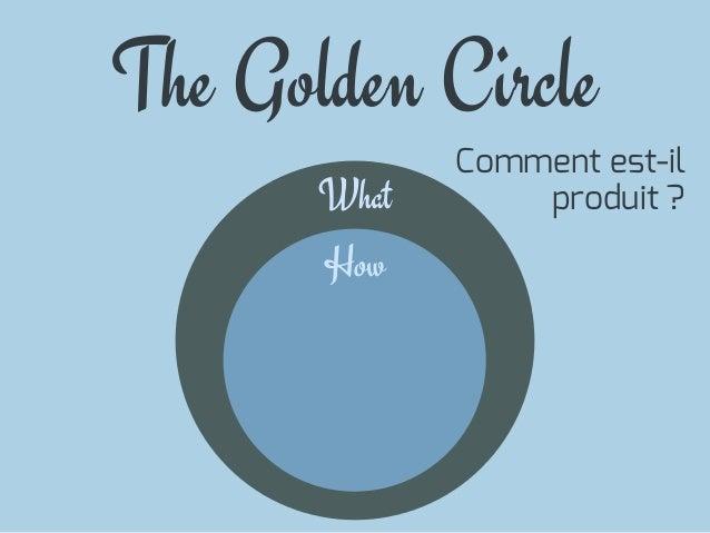 The Golden CircleWhatHowComment est-ilproduit ?
