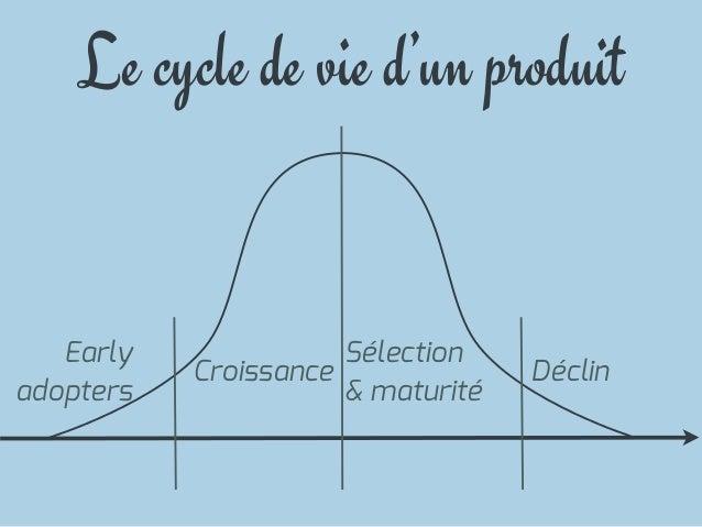 Le cycle de vie d'un produitEarlyadoptersCroissanceSélection& maturitéDéclin