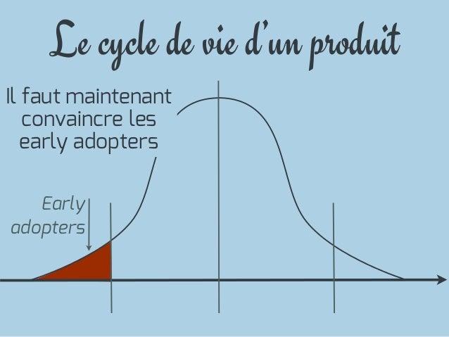 Le cycle de vie d'un produitEarlyadoptersIl faut maintenantconvaincre lesearly adopters