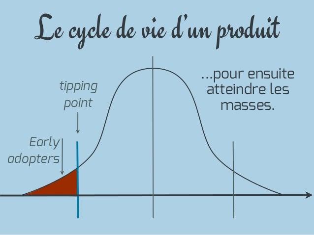 Le cycle de vie d'un produitEarlyadopterstippingpoint...pour ensuiteatteindre lesmasses.