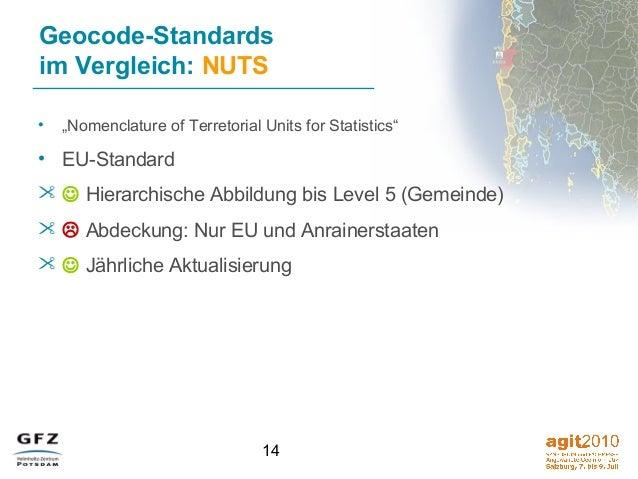 "14 Geocode-Standards im Vergleich: NUTS • ""Nomenclature of Terretorial Units for Statistics"" • EU-Standard   Hierarchisc..."