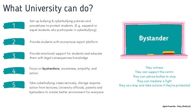 1 Set-up bullying & cyberbullying policies and procedures to protect students. (E.g. suspend or expel students who partici...