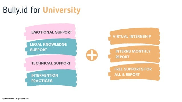 EMOTIONAL SUPPORT INTERNS MONTHLY REPORT Agita Pasaribu - http://bully.id/ LEGAL KNOWLEDGE SUPPORT TECHNICAL SUPPORT INTER...
