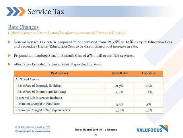 current service tax rate chart for year 2015 16: New service tax rate chart 2015 16 new rate of service tax
