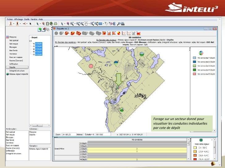 Intelli3 inc<br />13<br />Analyse des conduites par secteur et par indicateur.<br />Forage sur le territoire de la Ville p...