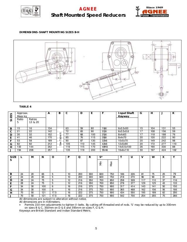 agnee shaft mounted speed reducer catalogue. Black Bedroom Furniture Sets. Home Design Ideas