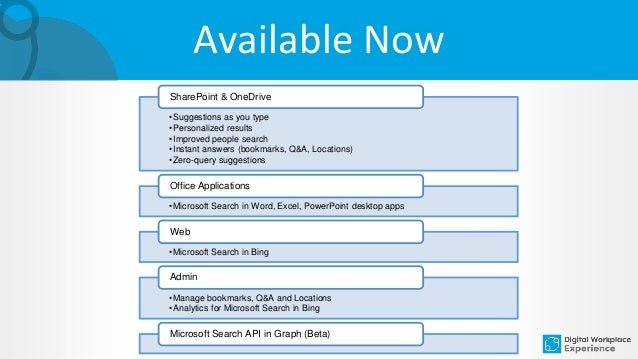 Enterprise Search and Findability in Office 365