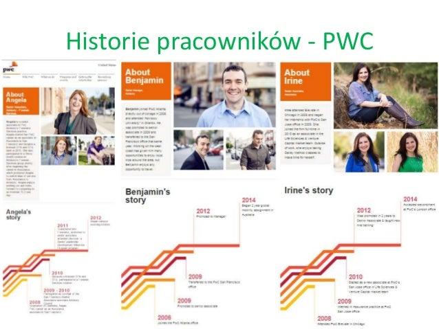Historie pracowników - PWC