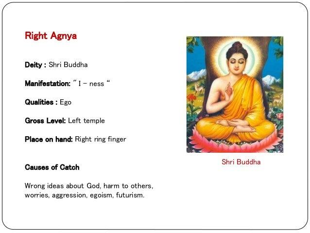 Agnya Chakra Sahaja Yoga Beginner S Guide