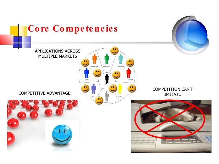 Core Competencies COMPETITIVE ADVANTAGE APPLICATIONS ACROSS MULTIPLE MARKETS COMPETITION CAN'T IMITATE