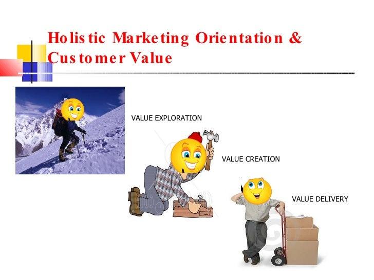 Holistic Marketing Orientation & Customer Value VALUE EXPLORATION VALUE CREATION VALUE DELIVERY