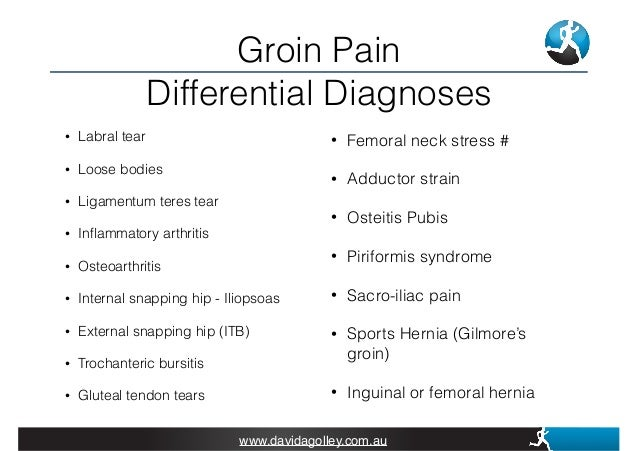 Agolley Young adult hip pain
