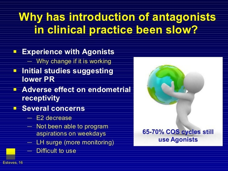 Why has introduction of antagonists in clinical practice been slow?  <ul><li>Experience with Agonists </li></ul><ul><ul><l...