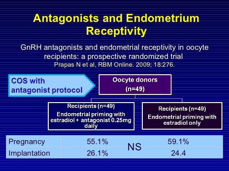 Antagonists and Endometrium Receptivity GnRH antagonists and endometrial receptivity in oocyte recipients: a prospective r...
