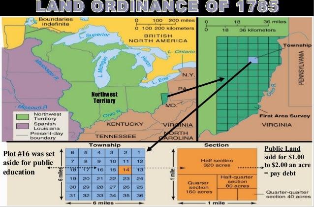 0 Critical Period – 1776-1787