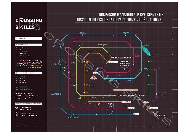 Agora Map - Crossing Skills / Diane Rambaldini