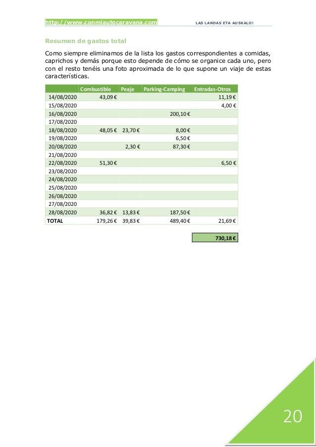 http://www.conmiautocaravana.com LAS LANDAS ETA AUSKALO! 20 Resumen de gastos total Como siempre eliminamos de la lista lo...