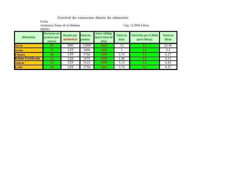 Control de consumo diario de alimento                      Fecha                      Asistencia Turno de la Mañana       ...