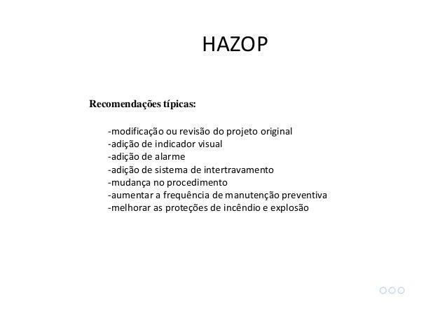 Nó Decidindo o posicionamento dos nós: HAZOP