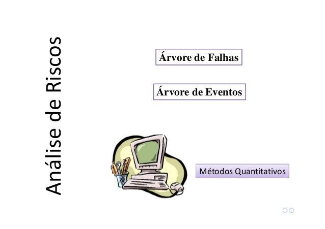 Embora muitas vezes considerada constante, a taxa de falha varia com o tempo: Métodos Quantitativos Conceitos Básicos Anál...